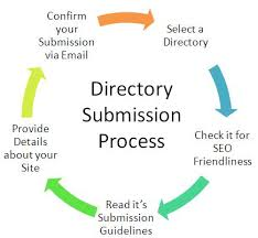 I will provide high pr 80 approved directory submissions only