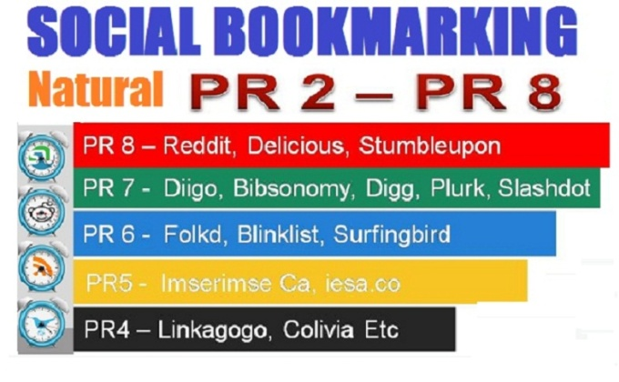 I will do 50 Bookmarks PR2 to Pr8 manually and 10 Blog Comments Free