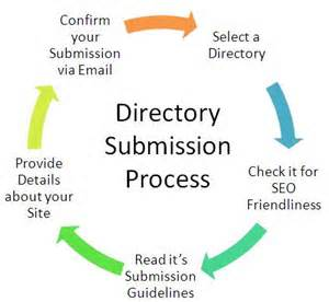 High PR Dofollow 50+ approve directory submission