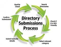 20 directory submission live links