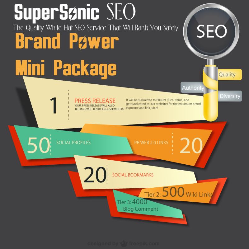 Rank You As A BRAND-SEO Link Building Wheel 1st Page HUGE SALE All In One Now