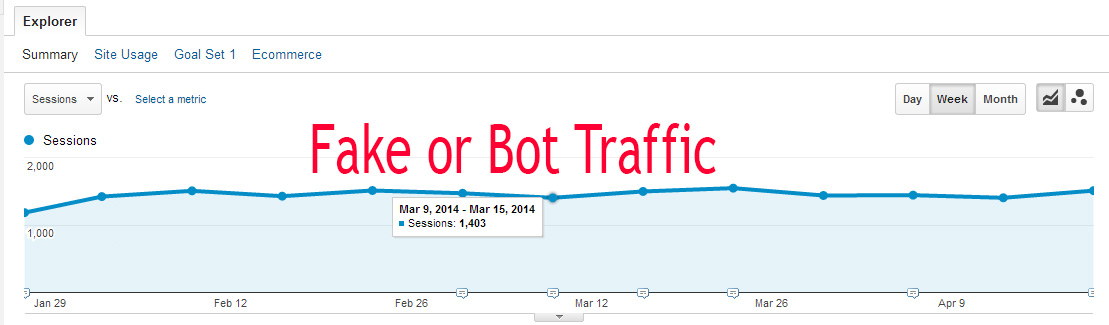 Send 2000 Daily USA/worldwide Website Traffic any Social 1 Month