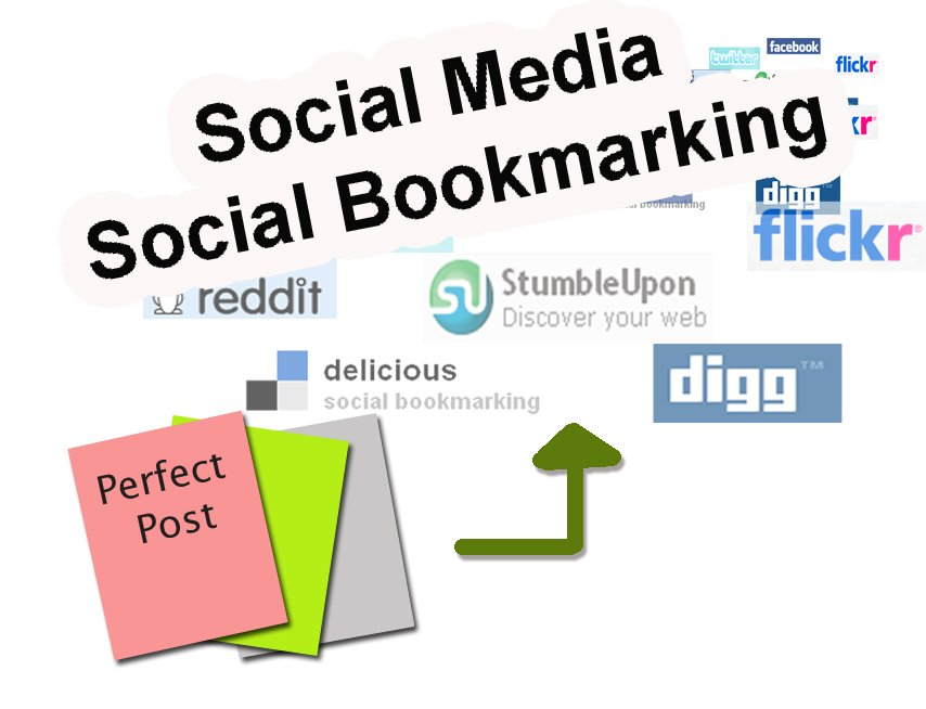 Create authority Backlinks from 30 PR5 to PR8 Social Bookmarking