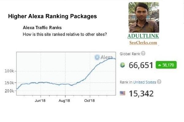 I will improve your Global Alexa Ranking below 151k