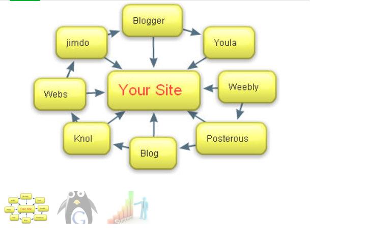 publish 10 Articles on High pr Blogs Quality SEO Backlinks