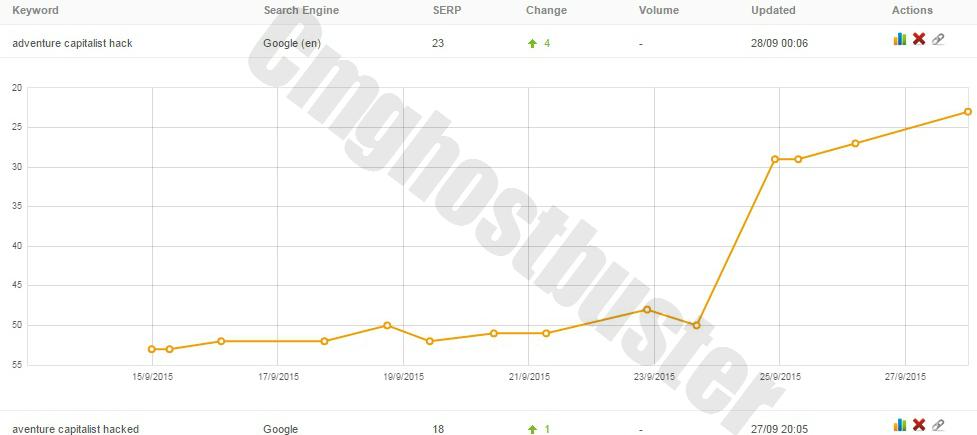 25+ Seo Optimized Backlinks Dofollow high PR8-9 . Buy 1 get 1 free.