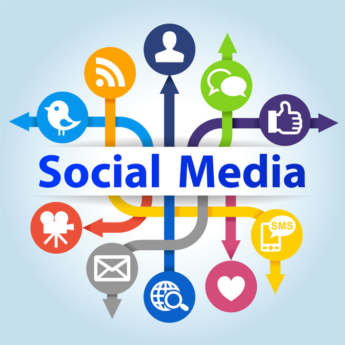 10,000 Traffic Funnel + 50 Million Social Media Group Post Advertising Service