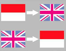 I will Translate your Article English to Indonesian or vice versa 400 words