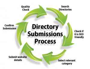 Get you 20+ Free Directory Submissions