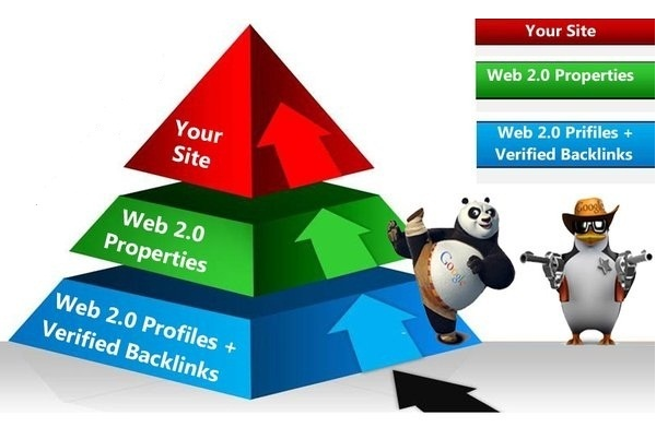 Advance SEO and Double Link Pyramid - Get Top Spot on Google in 3 Weeks