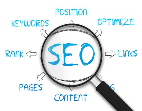All In One SEO Package For You