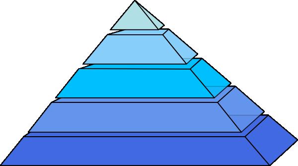 I Will Create SEO Backlinks Pyramid Dofollow Edu