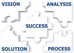 Academic Writing / Business Writing