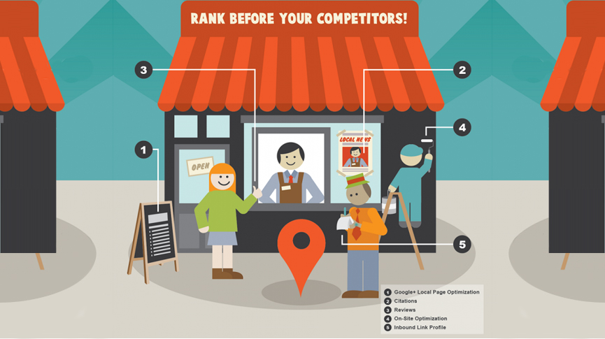 Highest SEO Local Business Campaign for Higher Ranking to stand out from competition