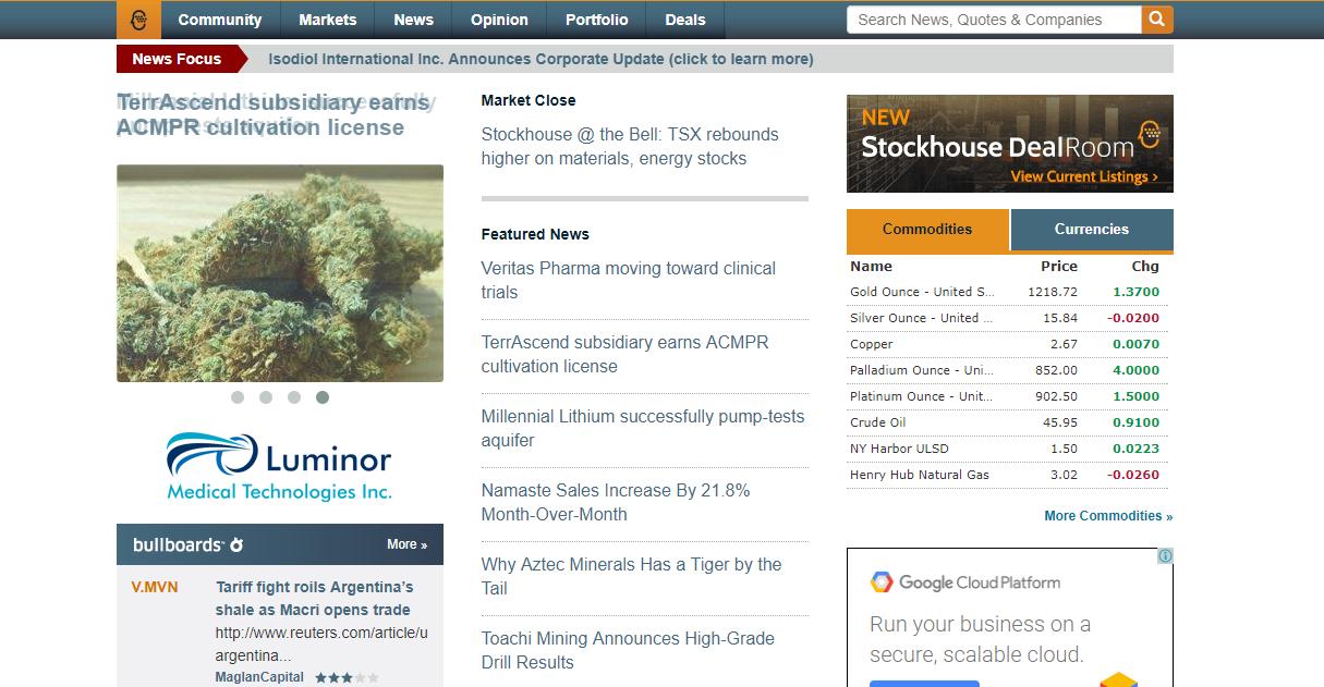 Publish 2 Guest Posts on DA65 PA71 Business Finance Niche Backlink Building SEO