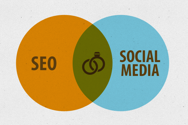Want some effective SEO service?