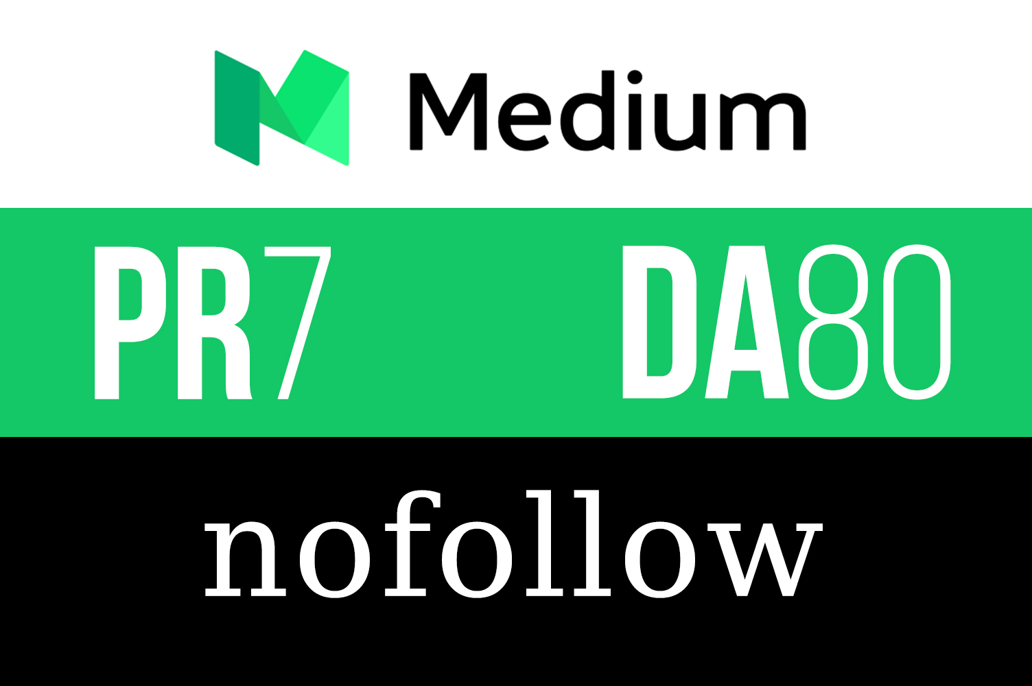 Publish a Guest Post on Medium. com PR-7,  DA-80