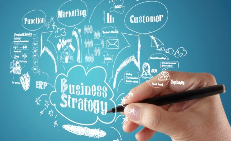 Busines Plan Tailored to your Unique Business