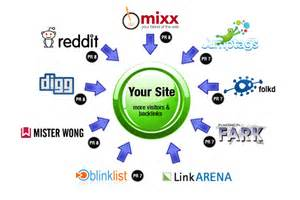 I will create 2500 quality backlinks on Aged & High PR