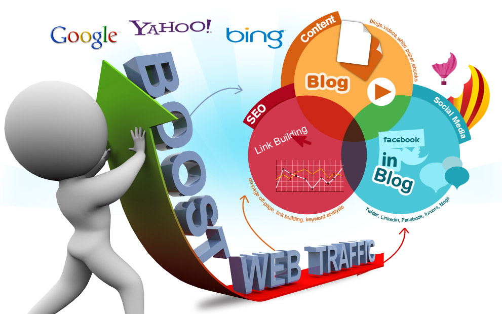Gain many visitiors to your site