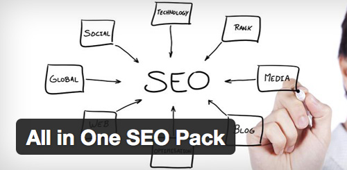 Get Mini SEO Service Mutli Pack In Low Price Limited Offer