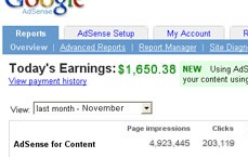 Profitable Adsense Websites