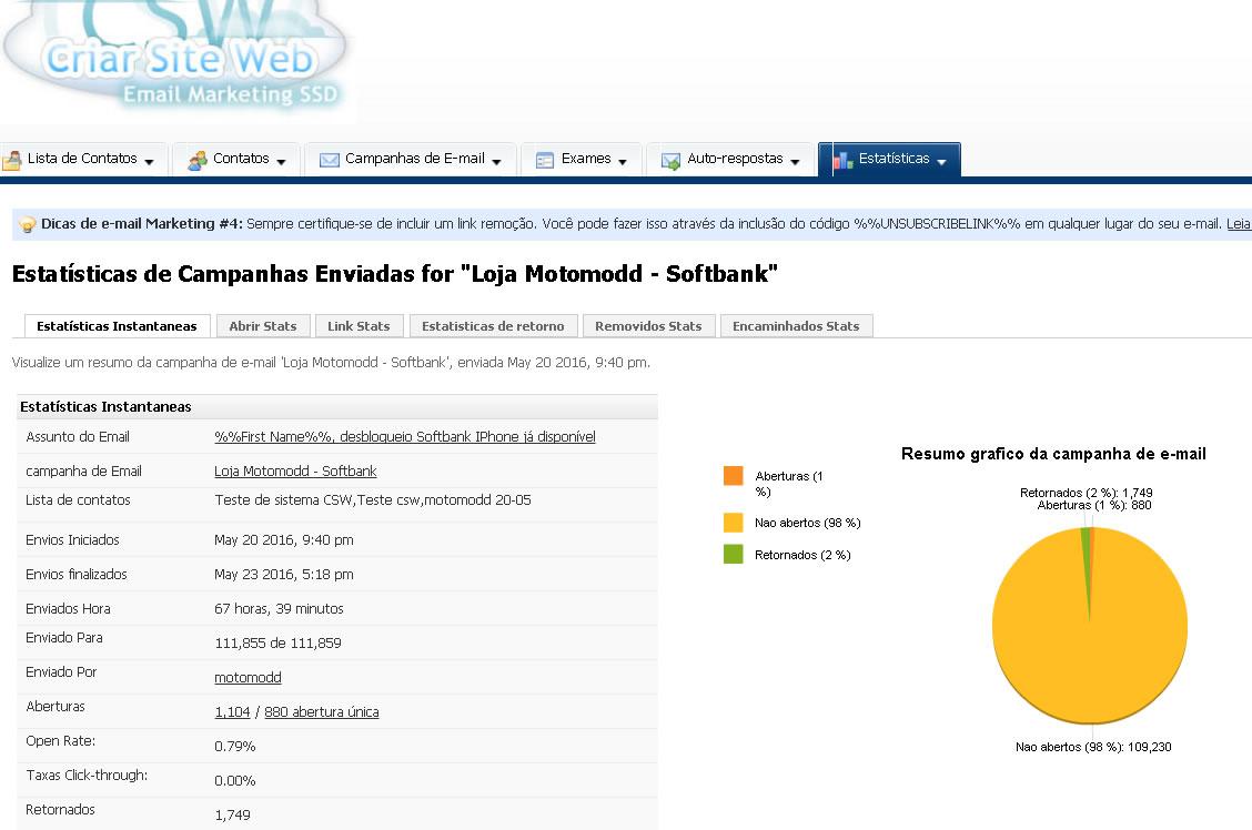 E-mail marketing server 50.000 per month