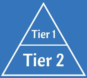 8000 Link pyramids of tier 1 and 2