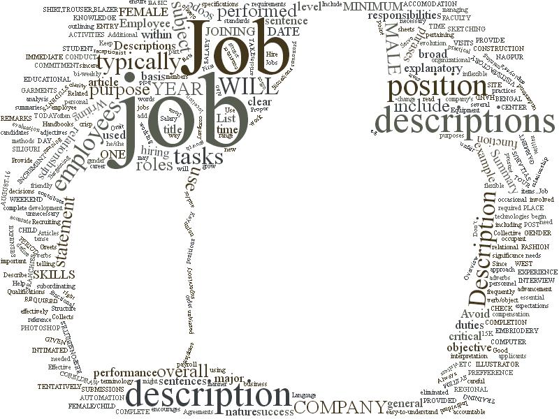 Write Effective Job Description JD Just