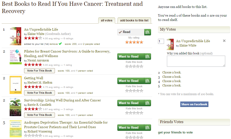 add your book to 45 most popular Listopia lists on Goodreads