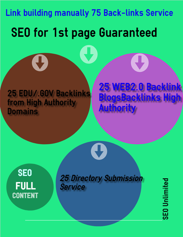 75 Most Powerful Backlinks for your website