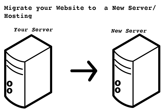 Migrate website to a new Server