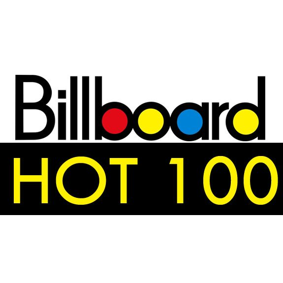 Submit music to CMJ and Billboard chart radio stations
