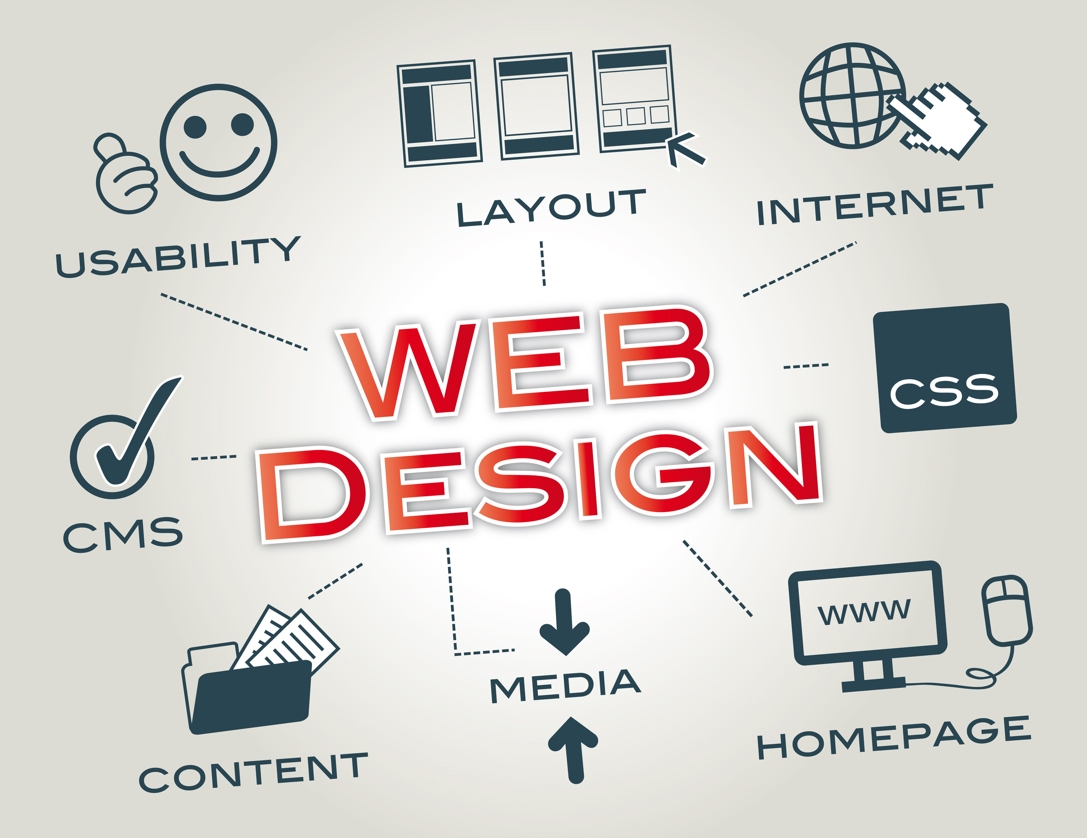 Design and develop responsive website