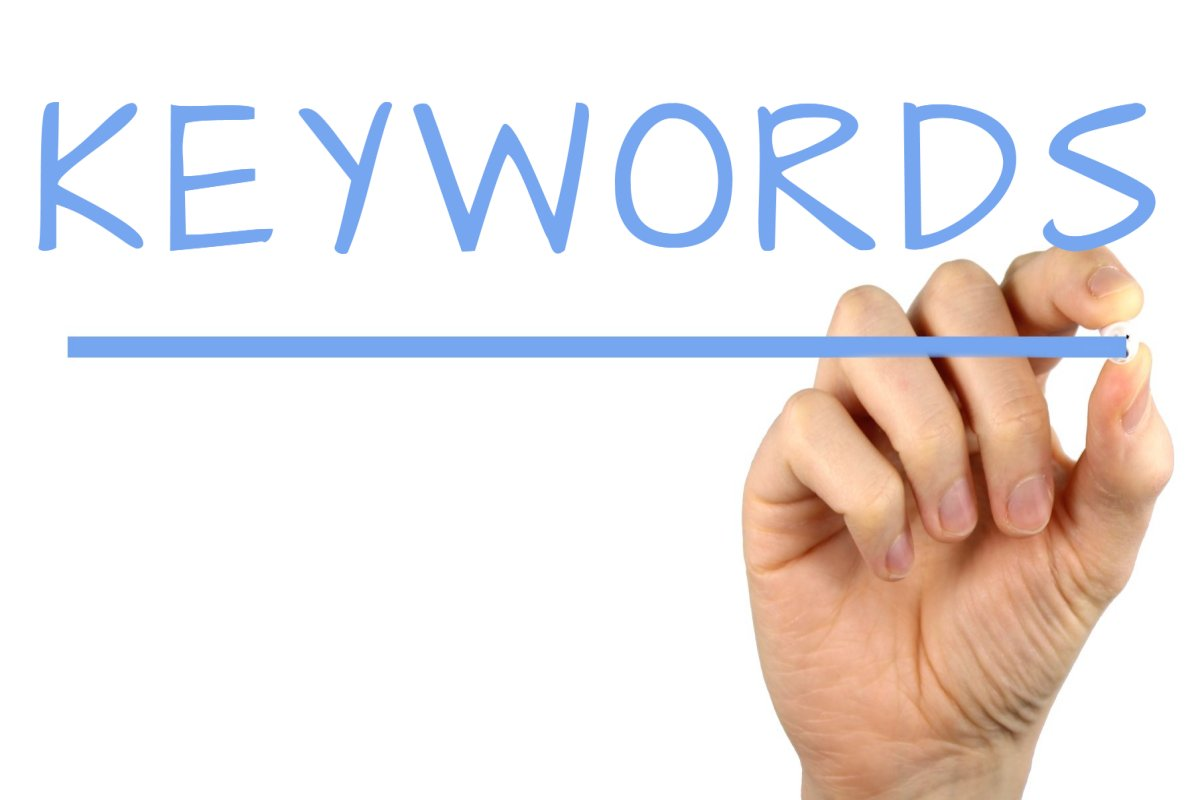 in-depth keyword research for your company 2X NORMAL KEYWORDS - GOING OUT OF BUSINESS SPECIAL