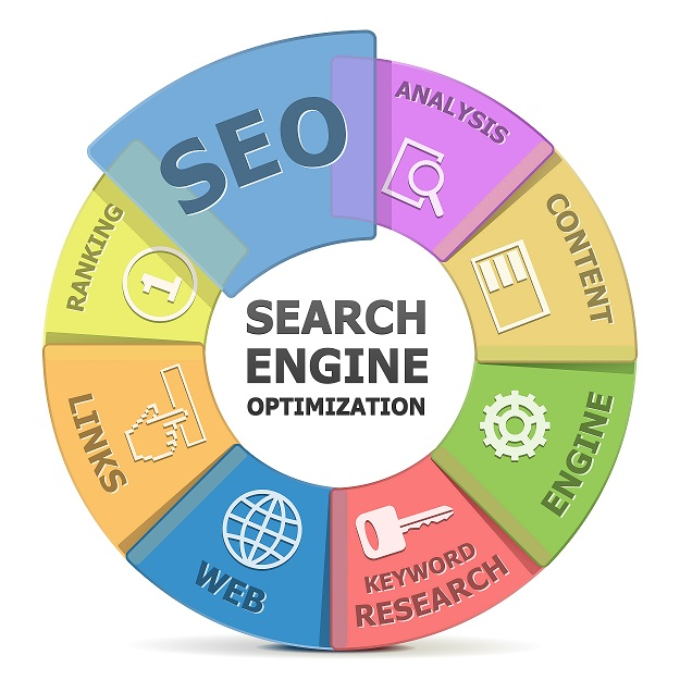 Complete a full SEO audit of your website