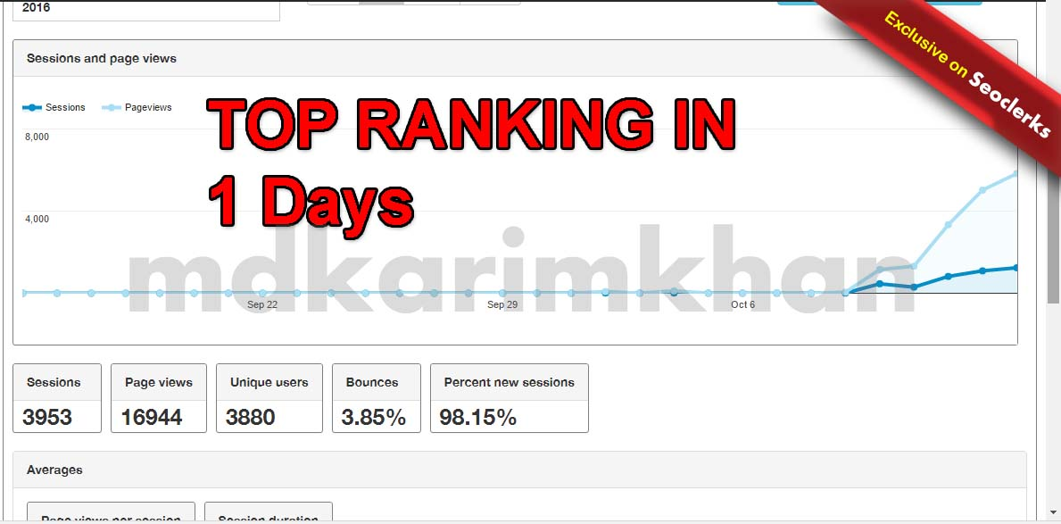 10,000+ website traffic with selected keyword and search engine in 2-5 days