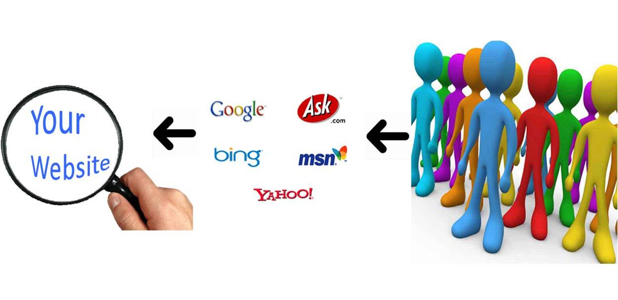 Your site indexed by google and get you 10 backlinks
