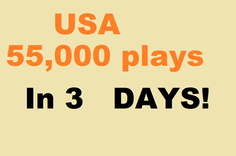55,000 Play ORGANIC  PROMOTION , 200 likes , 200 comment in 3 Days