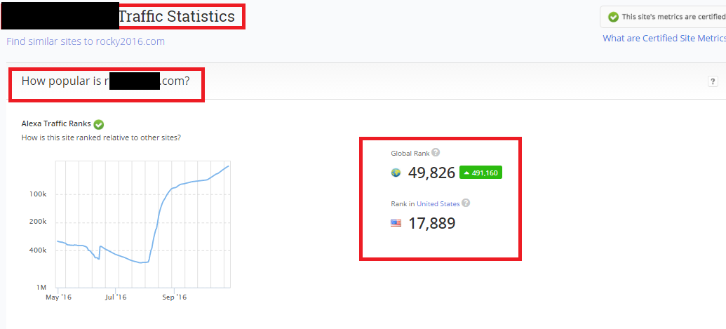 Boost Global Alexa Ranking Under 80 K