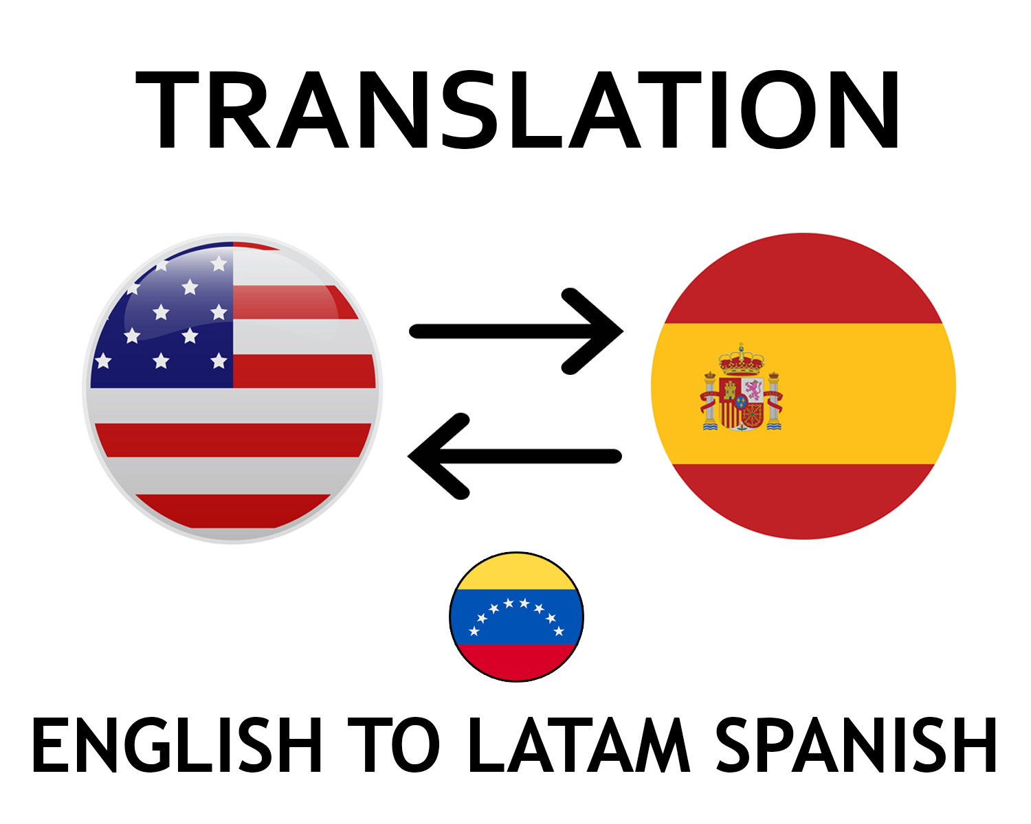 Translate 1000 words English to Spanish or vice versa for $5 - SEOClerks