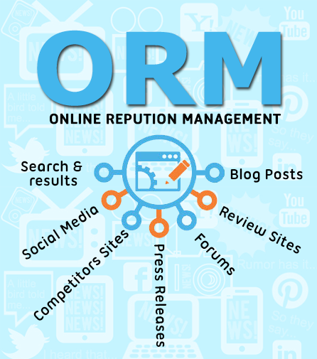 Online Brand Reputation Services