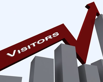 40000 Keyword Targeted Website Visitors Traffic
