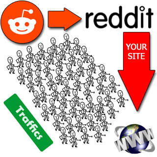 Promote Your Site on Reddit and Send Unlimited Reddit Users Traffic