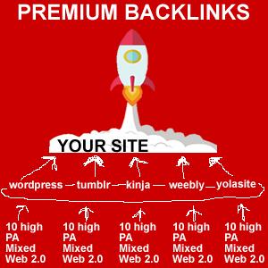 Premium Quality Web 2.0 Backlinks RANK BLAST to hit Google TOP SPOT