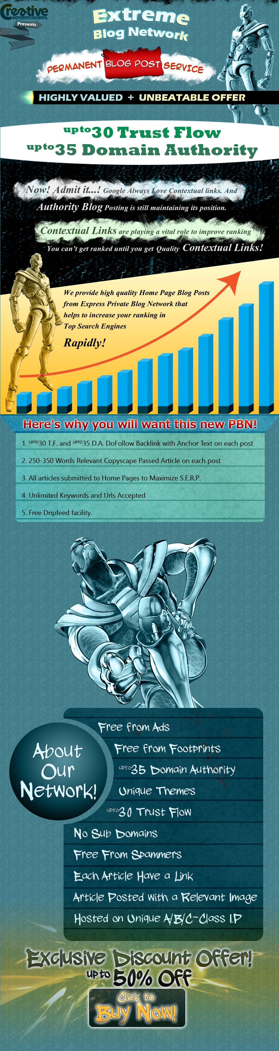 25 High Quality PBN Backlinks ★★ UP TO 30 TF/DA PBN LINKS
