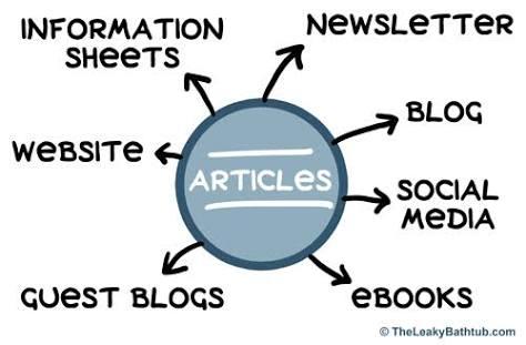 Write 800 words unique articles
