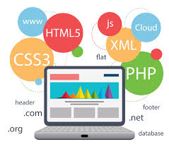 Creating A Webpage Using HTML & CSS for just