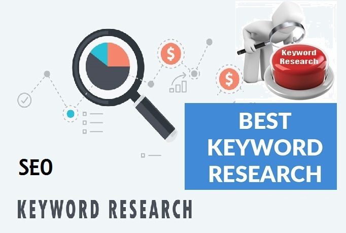 SEO Keyword Research for your market