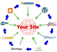 RANK BOOSTER. Manually Blog 50 Backlinks,  15 Web 2.0,  100 PR8-PR3 Link Wheel & 2250 Social Bookmarking